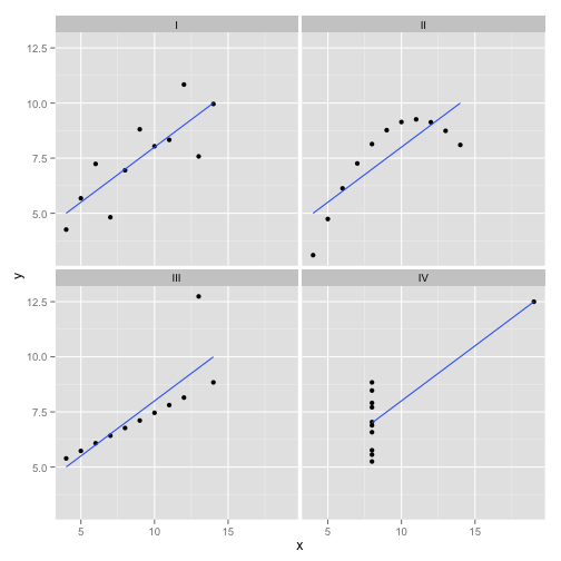 K-means clustering is not a free lunch
