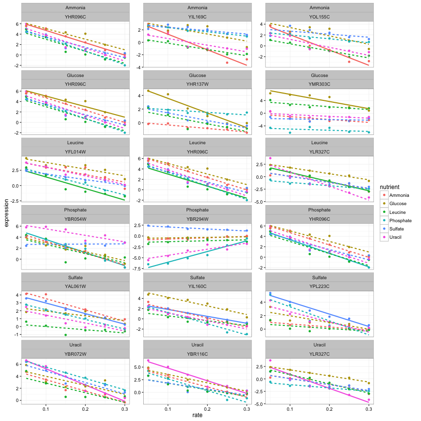 Tidying computational biology models with biobroom: a case