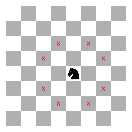 The 'knight on an infinite chessboard' puzzle: efficient simulation in R